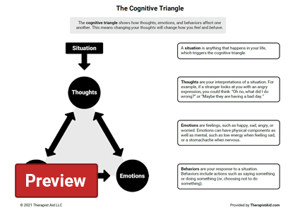 The Cognitive Triangle Preview