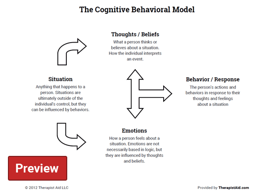 Worksheet Cognitive Therapy Worksheets the cognitive behavioral model worksheet therapist aid preview
