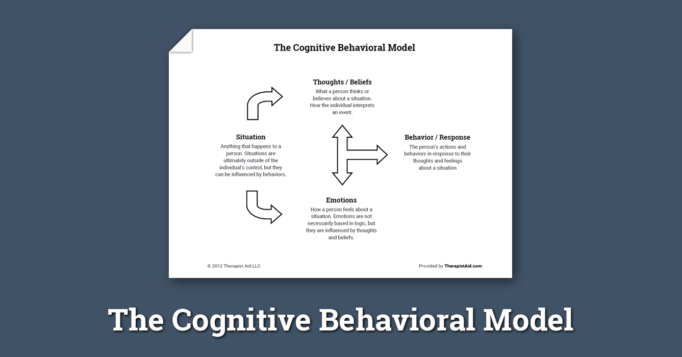 the behavioral model This chapter summarizes a behavior analytic model of treatment for children with  a variety of problems the model has been evolving since 1967 at the.