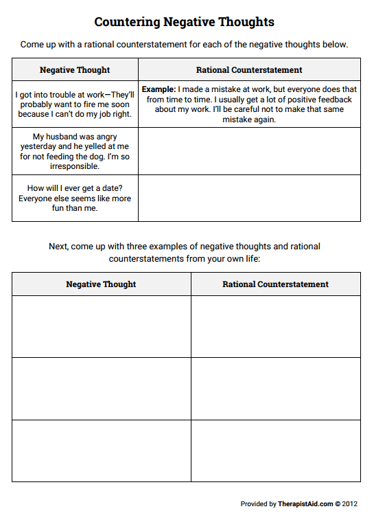 Countering Negative Thoughts Thought Log Worksheet – Thought Stopping Worksheet