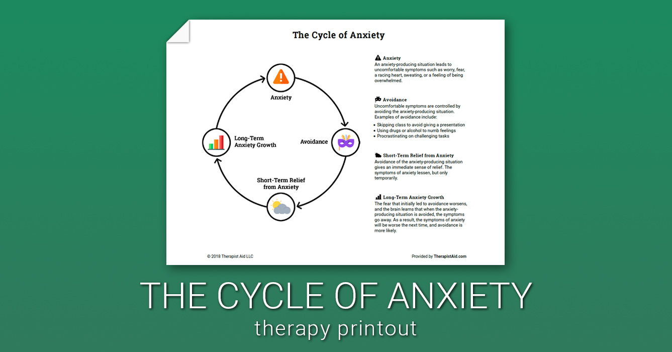 The Cycle of Anxiety (Worksheet) | Therapist Aid