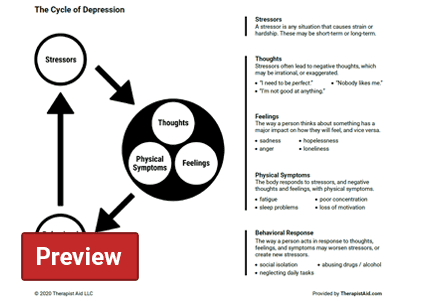 The Cycle of Depression Preview