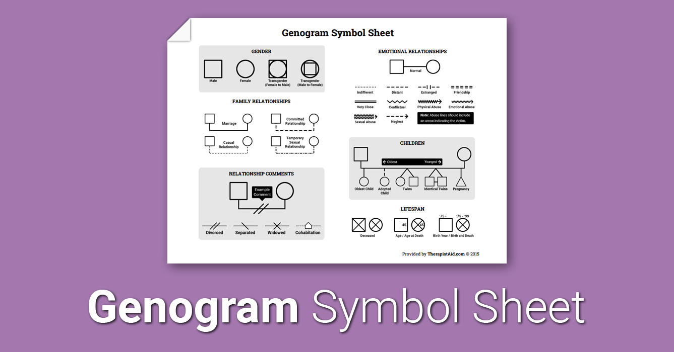 Genogram Symbol Sheet Worksheet Therapist Aid
