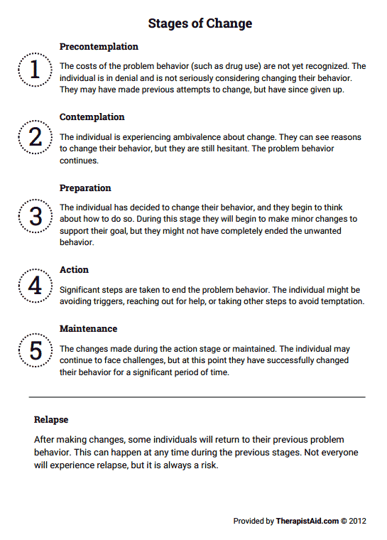 Stages of Change Worksheet – Relapse Prevention Plan Worksheet