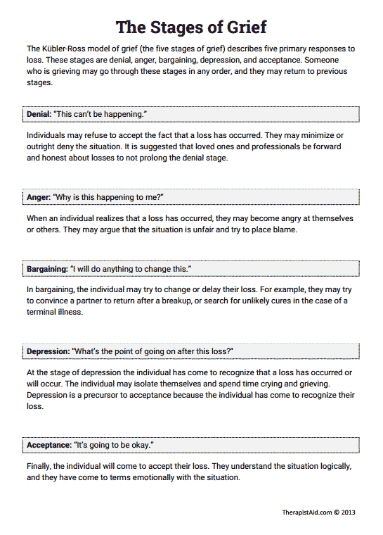 The Stages of Grief Education Printout Worksheet – Grief and Loss Worksheets