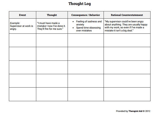 Thought Log with example Worksheet – Cognitive Behavioral Therapy Worksheet